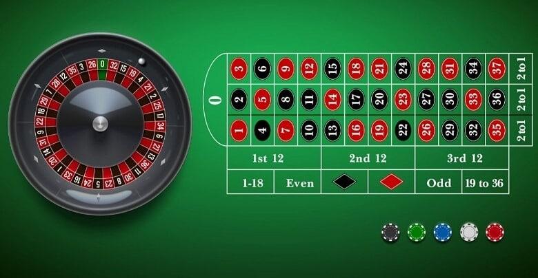 Roulette innehåller speltips 30528