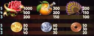 Casino aktier 84279