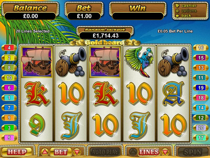 Casinospel top 10 iGame 20887